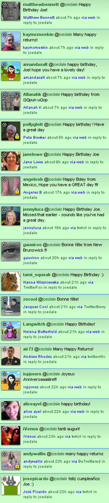 40th Birthday Tweets
