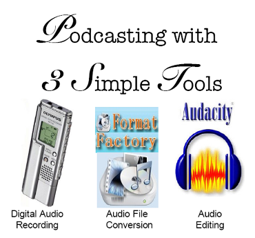 Podcasting_with_3_simple_tools